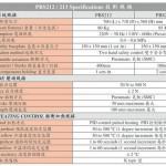 PBS212-213技术规格-85