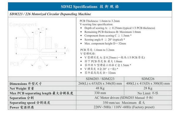 SDM223-226技术规格-85